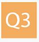 Академия статей - q3